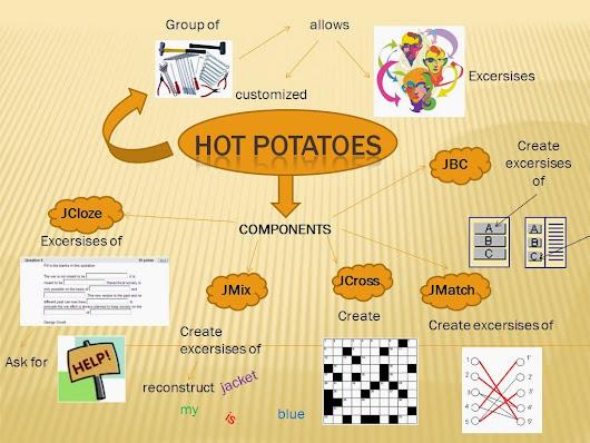 hot potatoes 6.3.0.3