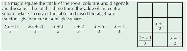 Resourceaholic: Algebra