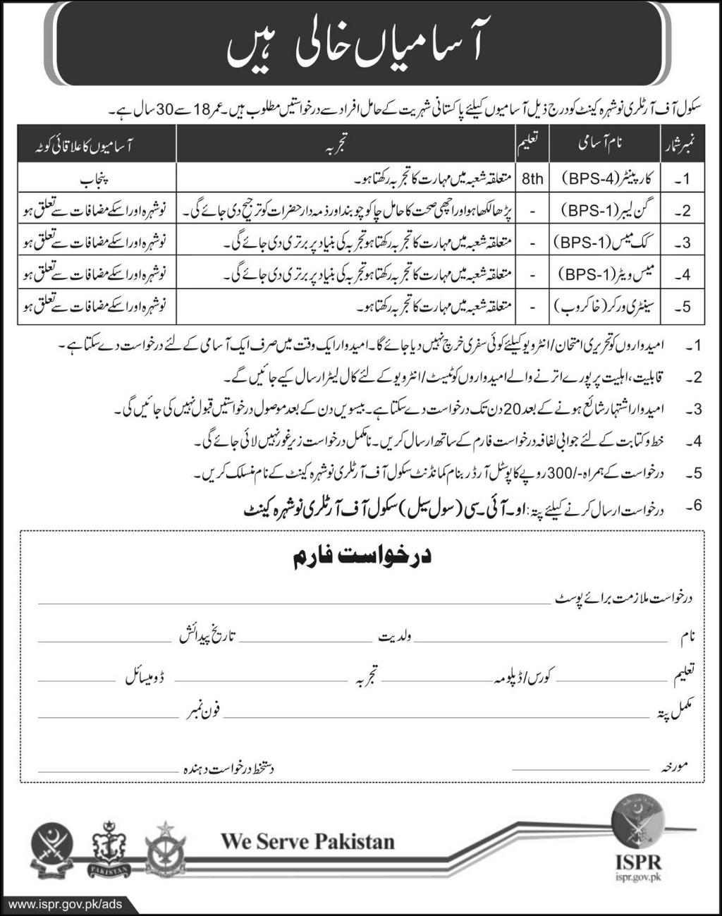 Jobs In School Of Artillery Nowshera Cantt  Dec 2017