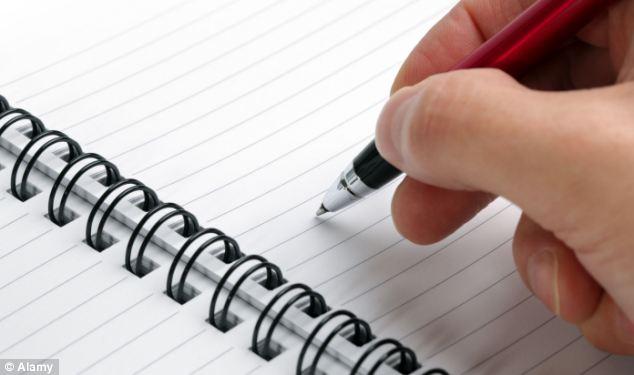 मृत्यूपत्र लिहिताना Write the will