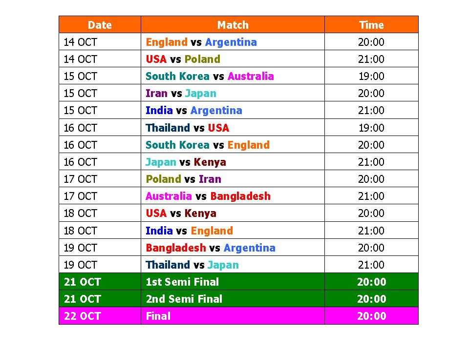 Learn New Things Kabaddi World Cup 2016 Schedule Amp Time Table