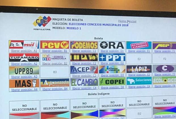 Publican la posición de los partidos en el tarjetón electoral de las elecciones municipales