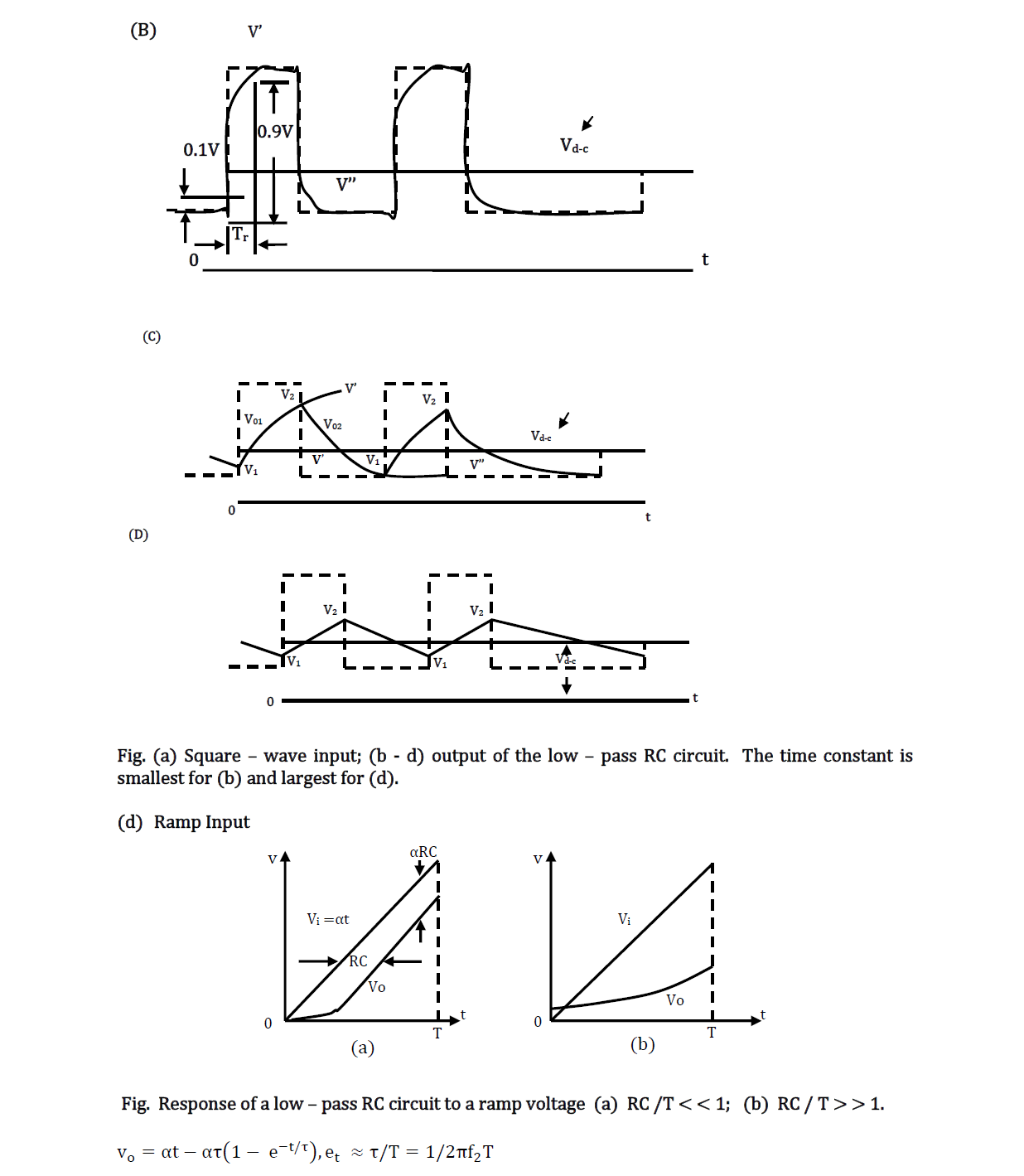 Analog Electronics Revision Notes Gate Ese 2019 Diode Circuits R C Time Constant Circuit Diagram Click Here For Part 2