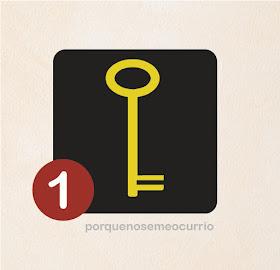 Вот ключи от известного психолога. Выберите один - и узнаете 2 своих главных черты
