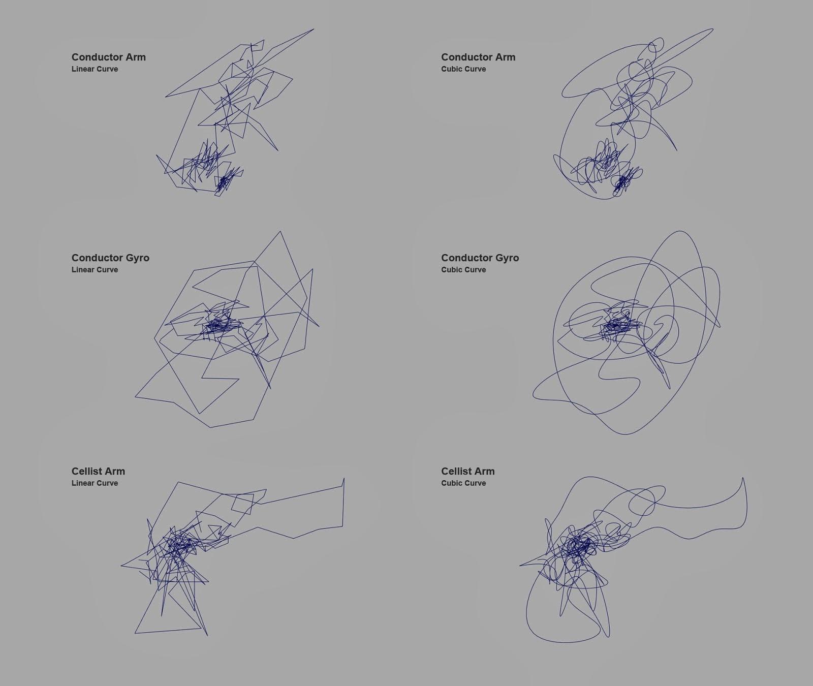 Ba Hons CG Arts & Animation @ UCA Rochester Course Blog
