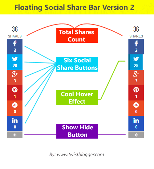 Demo Screeshot of Floating Social Share Buttons bar