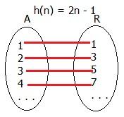 Tutorial menjawab soal matematika kelas 8 smp materi memahami bentuk diagram panah tabel a 1 2 3 4 r 1 3 5 7 ccuart Images