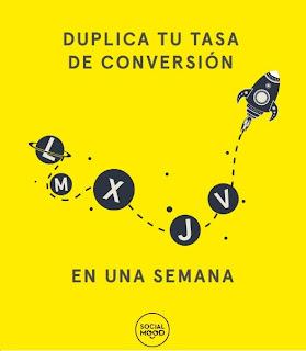 Guía para duplicar tasa de conversión