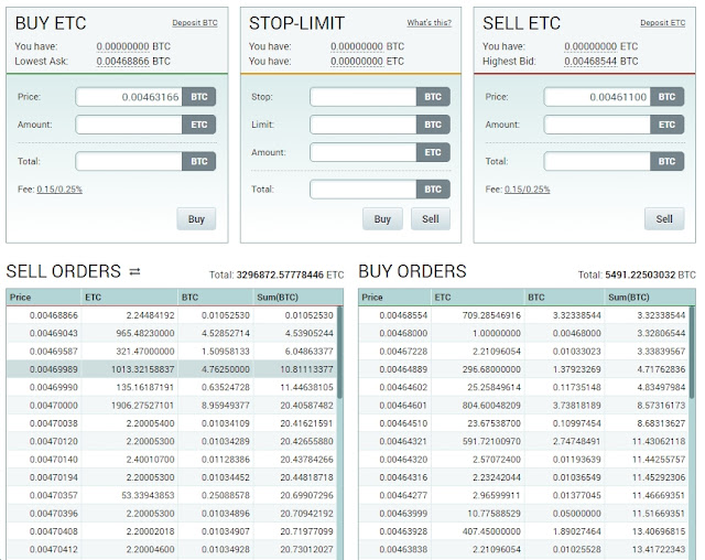 Sàn Poloniex - giao dịch tiền điện tử và cách lướt sóng kiếm tiền 3