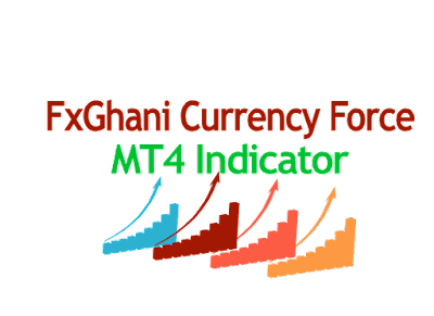 FxGhani Currency Force Mt4 Indicator..