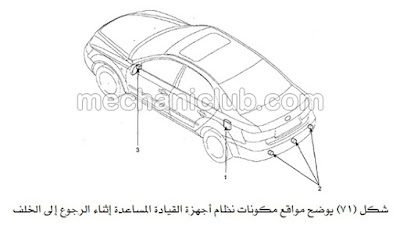 تحميل كتاب دوائر الإستشعار عن بعد في السيارة PDF