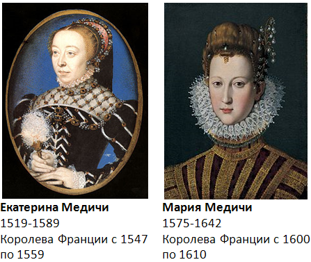 medici family of europe