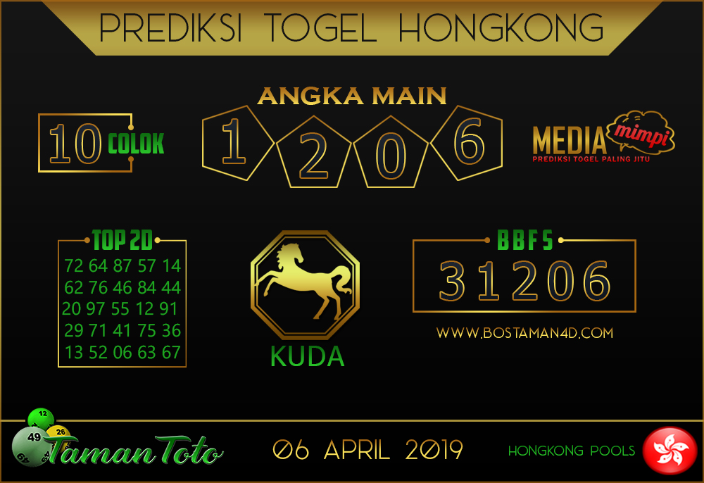 Prediksi Togel HONGKONG TAMAN TOTO 06 APRIL 2019