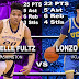 Potential Trade: It's Fultz NOT Ball for the Lakers