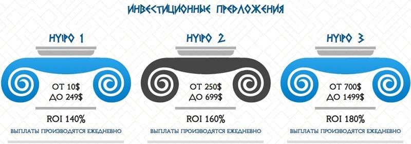 Инвестиционные планы Hyipocrates