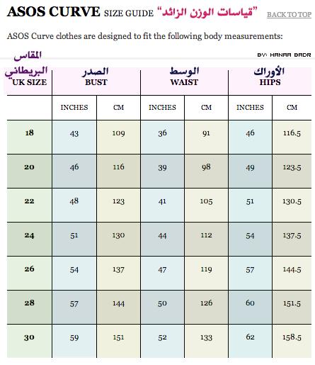 43cbbdfcd نفس طريقة القياس بالتأكيد ولكن الفرق بأن هذا الجدول وُضع به فقط أرقام  القياسات التي تُصنَف بقياسات أصحاب الوزن الزائد