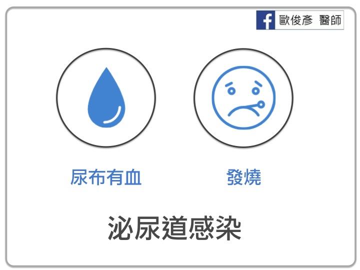 %25E6%25BB%2591%25E5%258B%25953 - 新生儿尿布有血 怎么办?