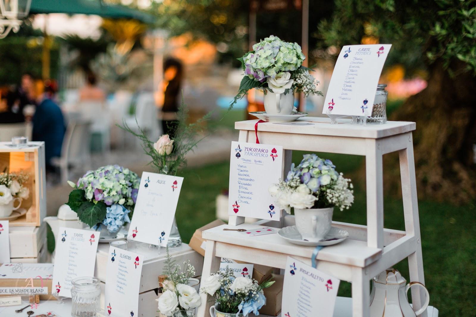 42511cf16803 Spose Italiane - Consigli per la Sposa su come organizzare un ...