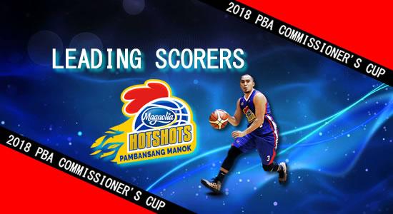List: Leading Scorers Magnolia Hotshots 2018 PBA Commissioner's Cup
