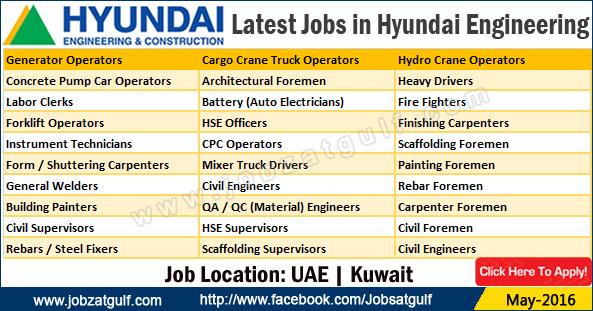 Latest Job Vacancies in Hyundai Engineering - UAE | Kuwait