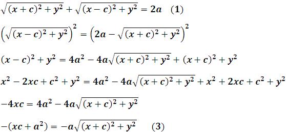 Simplificación para obtener la ecuación de una elipse