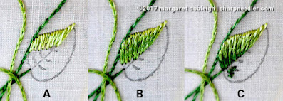 Example of leaf shaded with embroidery thread (thread painting)