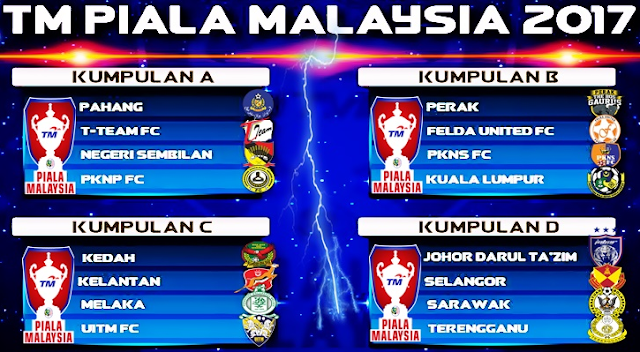 carta kedudukan jadual keputusan tm piala malaysia
