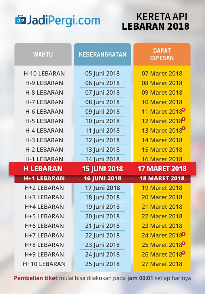 Jadwal Pemesanan Tiket Kereta Api Lebaran 2018