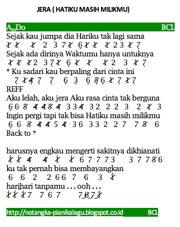 Not Angka Pianika Lagu Bunga Citra Lestari Jera (Hatiku Masih Milikmu) Ost Mawar Melati SCTV