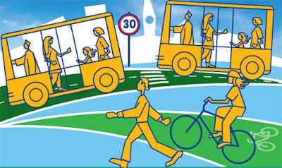 Objetivos hacia una Cultura de Movilidad Sostenible
