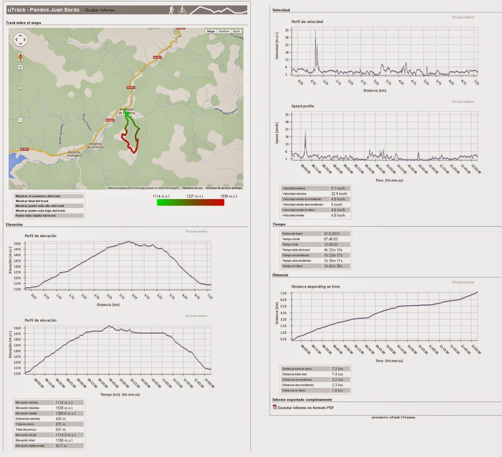 small resolution of ibp index p gina cl sica en el mundo de la bicicleta el ndice ibp es un sistema de valoraci n autom tico que punt a la dificultad de una ruta recorrida