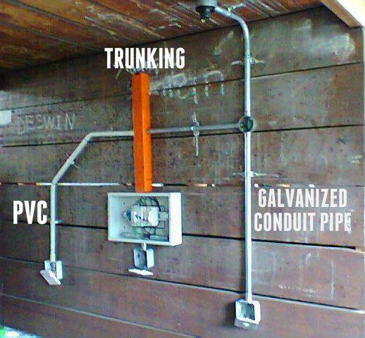 Conduit Wiring Diagram from 3.bp.blogspot.com