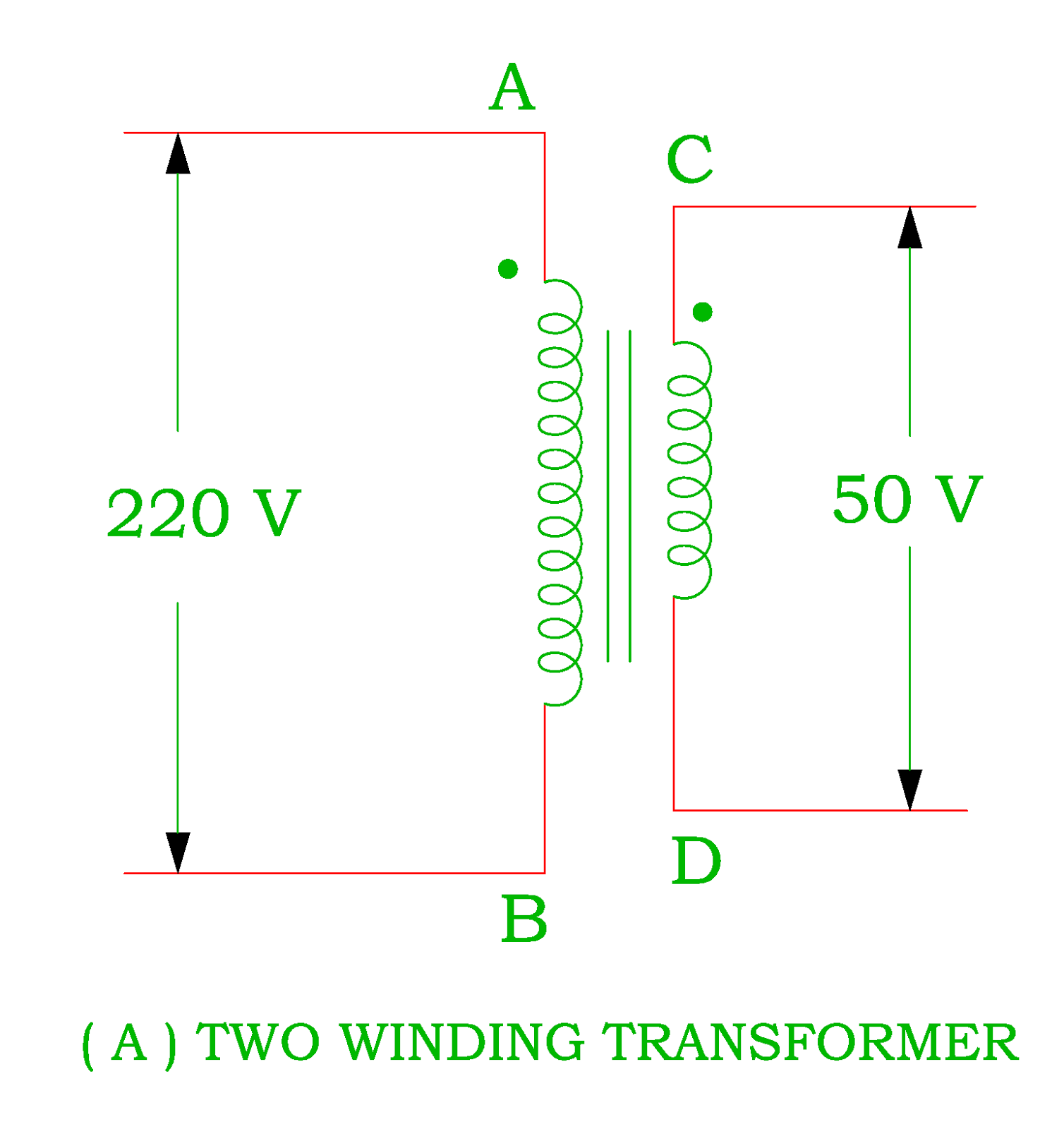 Working of Auto transformer, Saving in Copper Material and