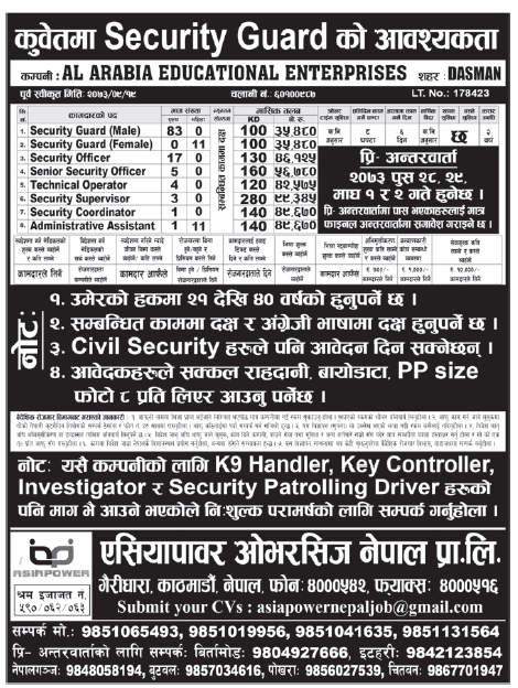 Security Guard Jobs in Kuwait for Nepali, Salary Rs 99,345