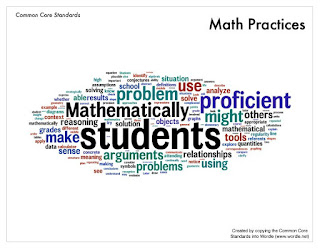 Math Practices Wordle