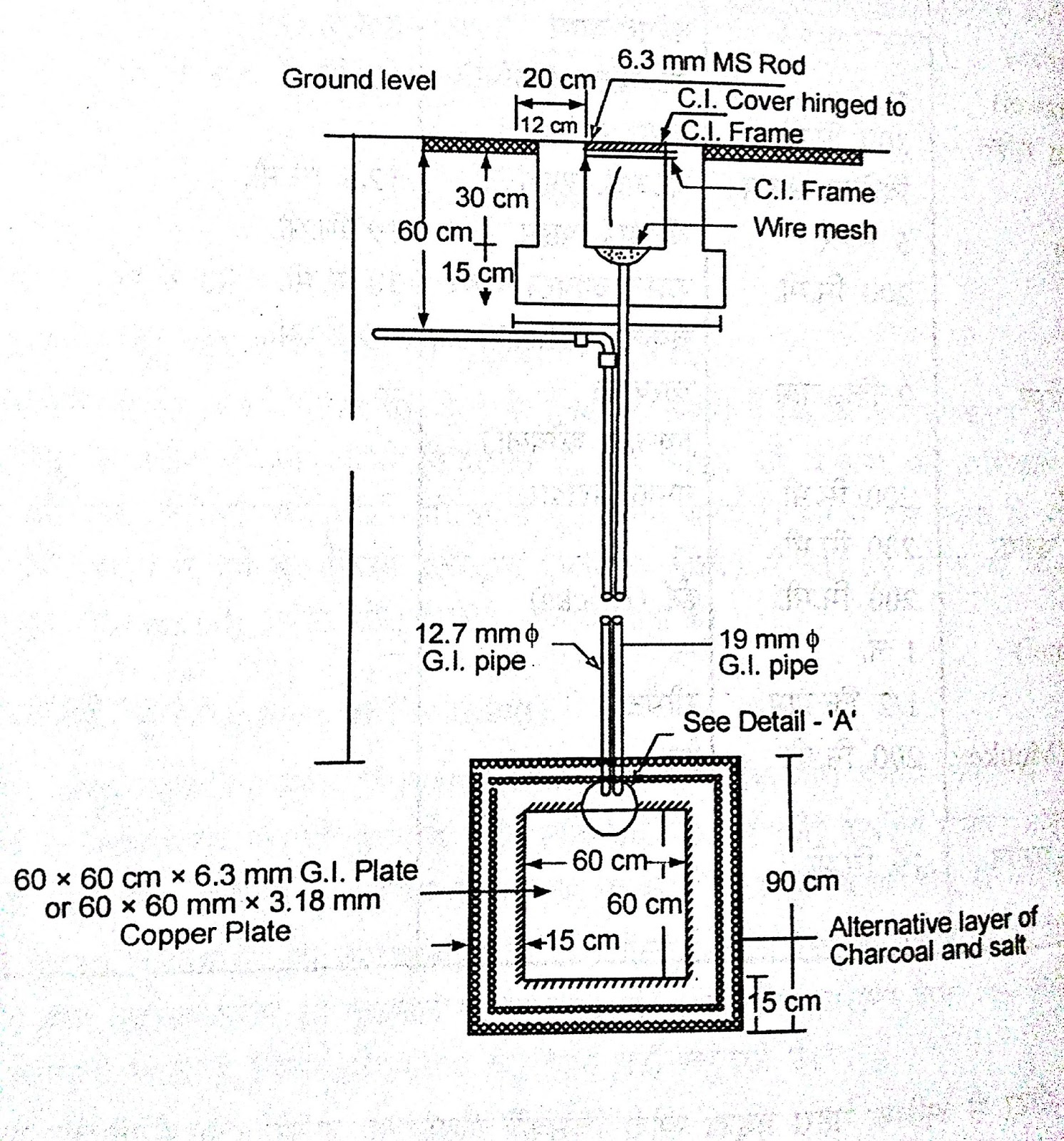 hight resolution of  plating diagram pipe learn electrician 2016