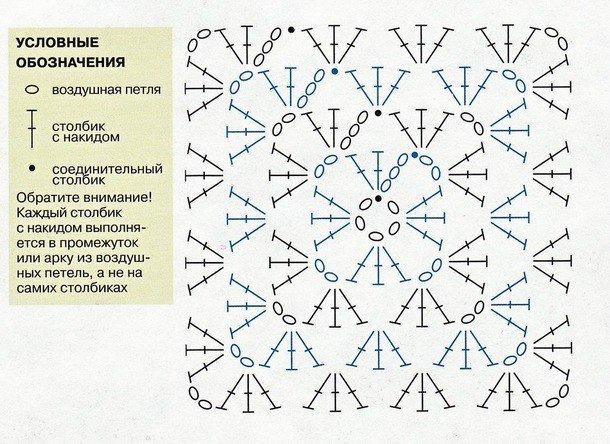 Схема крючком бабушкин квадрат