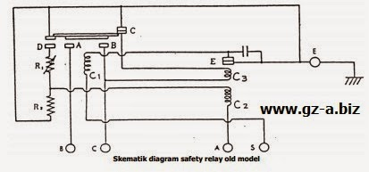 Skematik Safety Relay (Old Model)