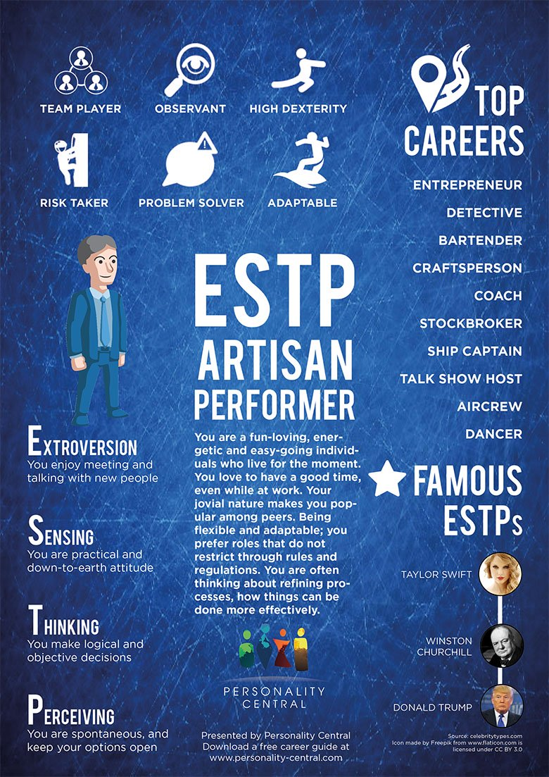 333 - How to?: MBTI personality test