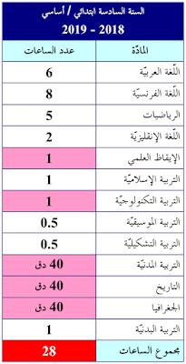 جدول المواد : السنة السادسة ابتدائي / أساسي 2018-2019 - الموسوعة المدرسية