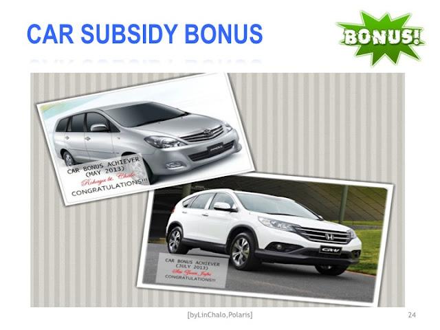 Senarai Tawaran Bisnes Shaklee - Car Bonus
