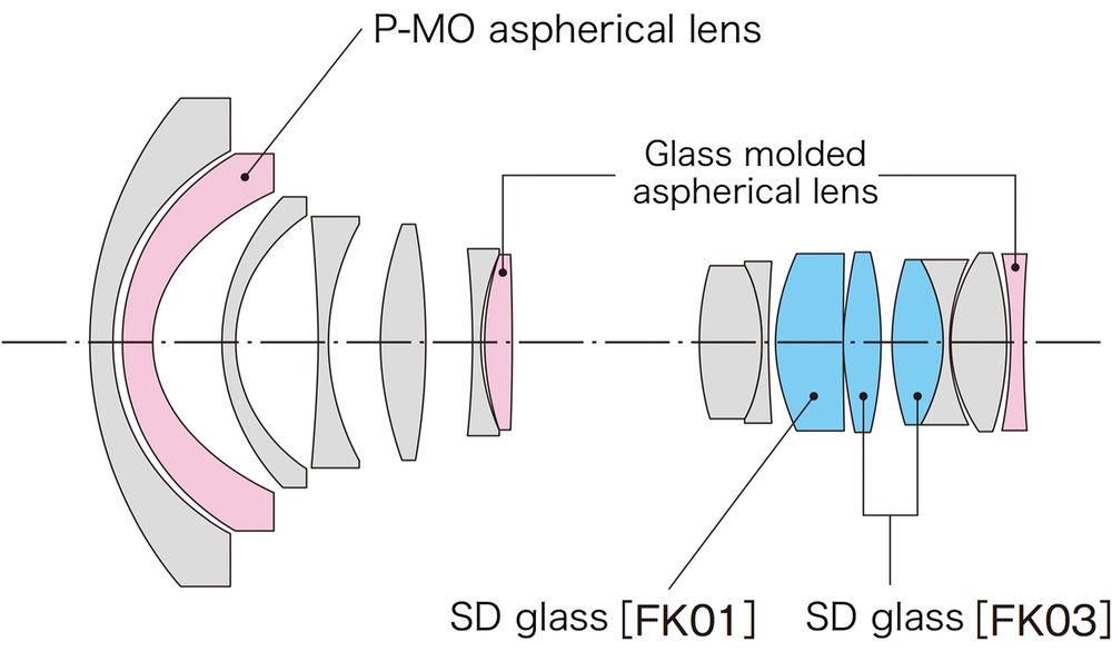 Оптическая схема объектива  Tokina Opera 16-28mm f/2.8 FF