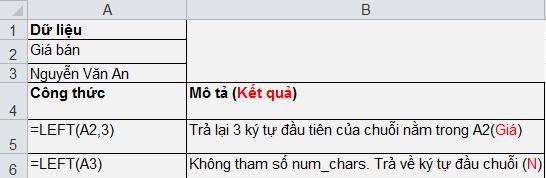 [Sử dụng Excel] Các hàm xử lý chuỗi - phần 1