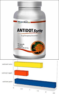 Opinii forum Antidot Forte supliment cu tumeric imunitate