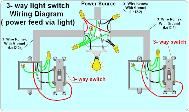 Simple Wiring Diagram For 3 Way Switch : Way switch diagram power at free engine image for