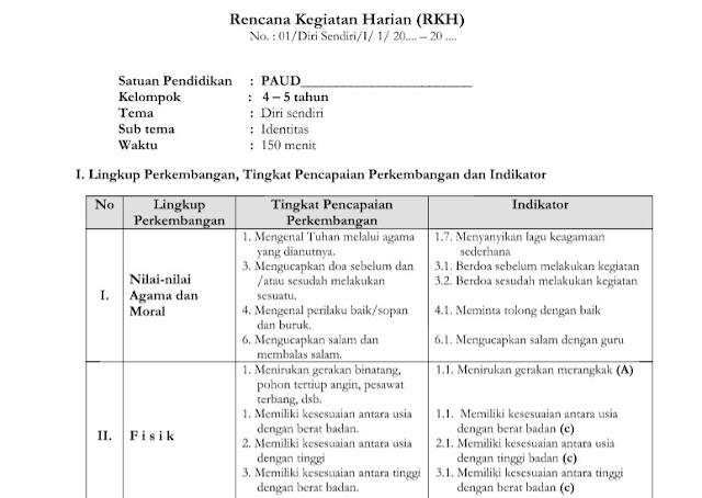 Contoh RKH RPPH PAUD Tema Diri Sendiri K13