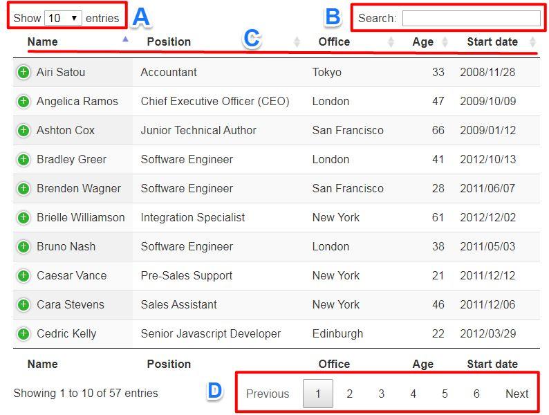 table-search-filter-jquery-datatables-1.jpg-處理網頁大量表格神器,搜尋、翻頁都沒問題﹍jQuery DataTabels
