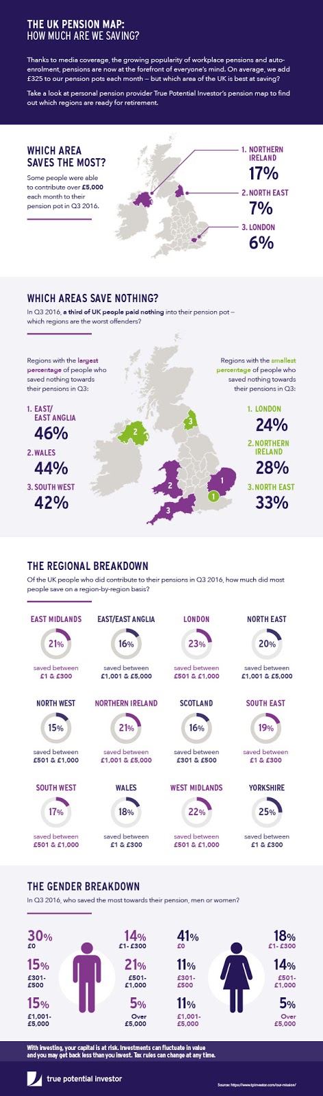 UK pension map