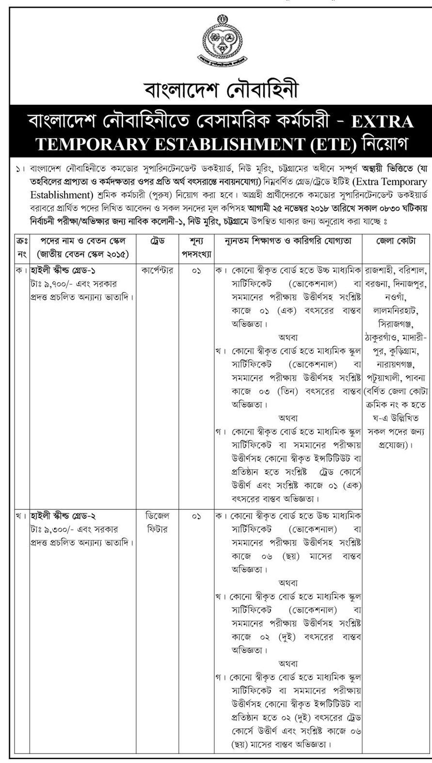Bangladesh Navy Civilian Job Circular 2018