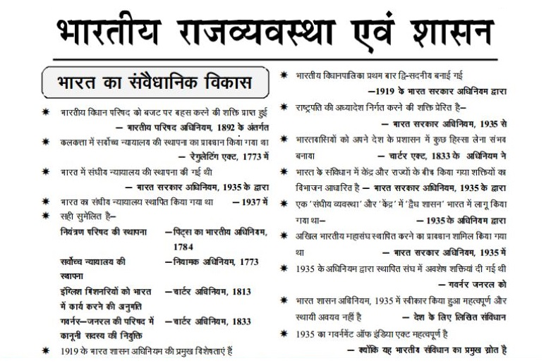 Gs Pointer Indian Polity Pdf In Hindi Download Now